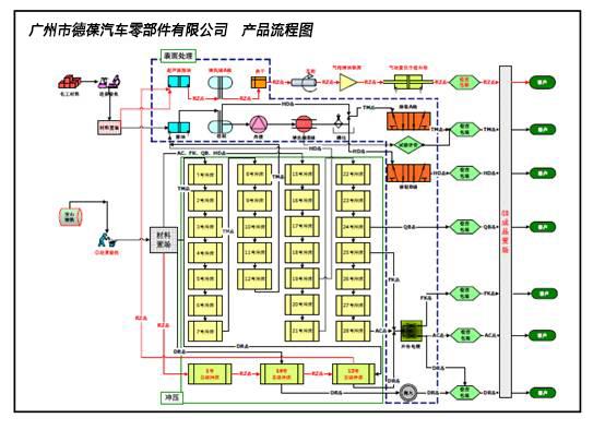 广州市德宝电器厂网站